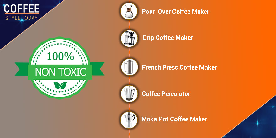No Plastic Coffee Makers