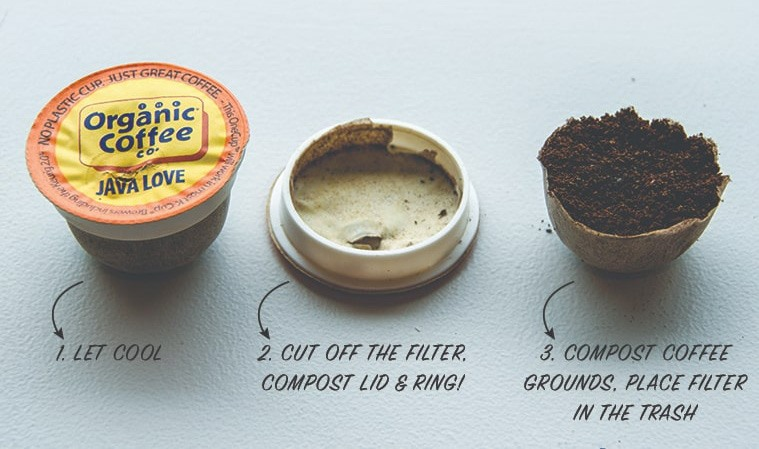 Compostable K-Cups