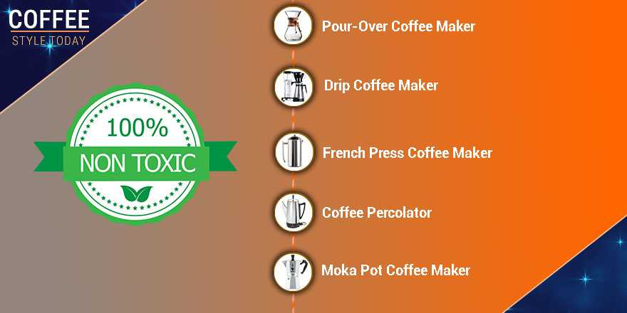Types of No Plastic Coffee Makers